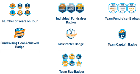 Badges New Pages